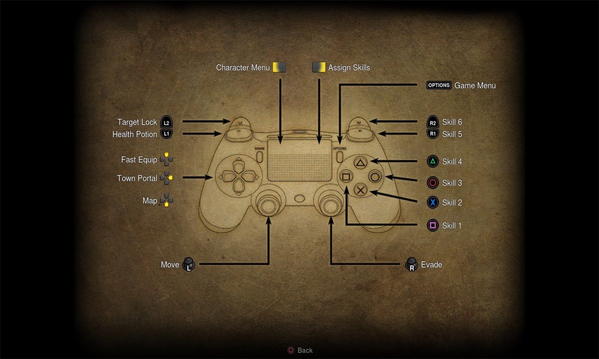 Electronic Schematic Ps3 Playstation 3 Circuit Diagram Fundamentals Game Guide Diablo Iii On Motherboard 1200x720
