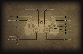 Fundamentals - Game Guide - Diablo III